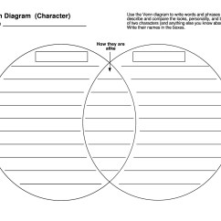 How To Fill Out A Venn Diagram 7 3l Glow Plug Wiring 40 Free Templates Word Pdf Template Lab 04