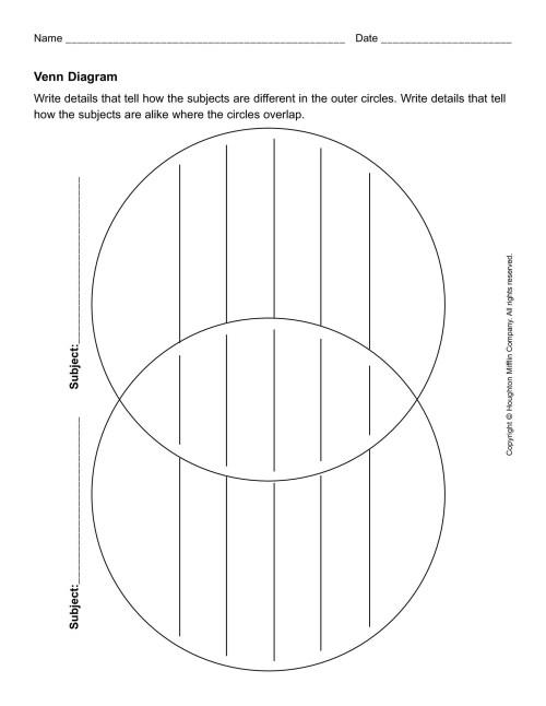 small resolution of 40 free venn diagram templates word pdf template lab printable triple venn