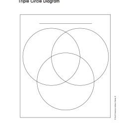 free venn diagram template 08 [ 900 x 1151 Pixel ]