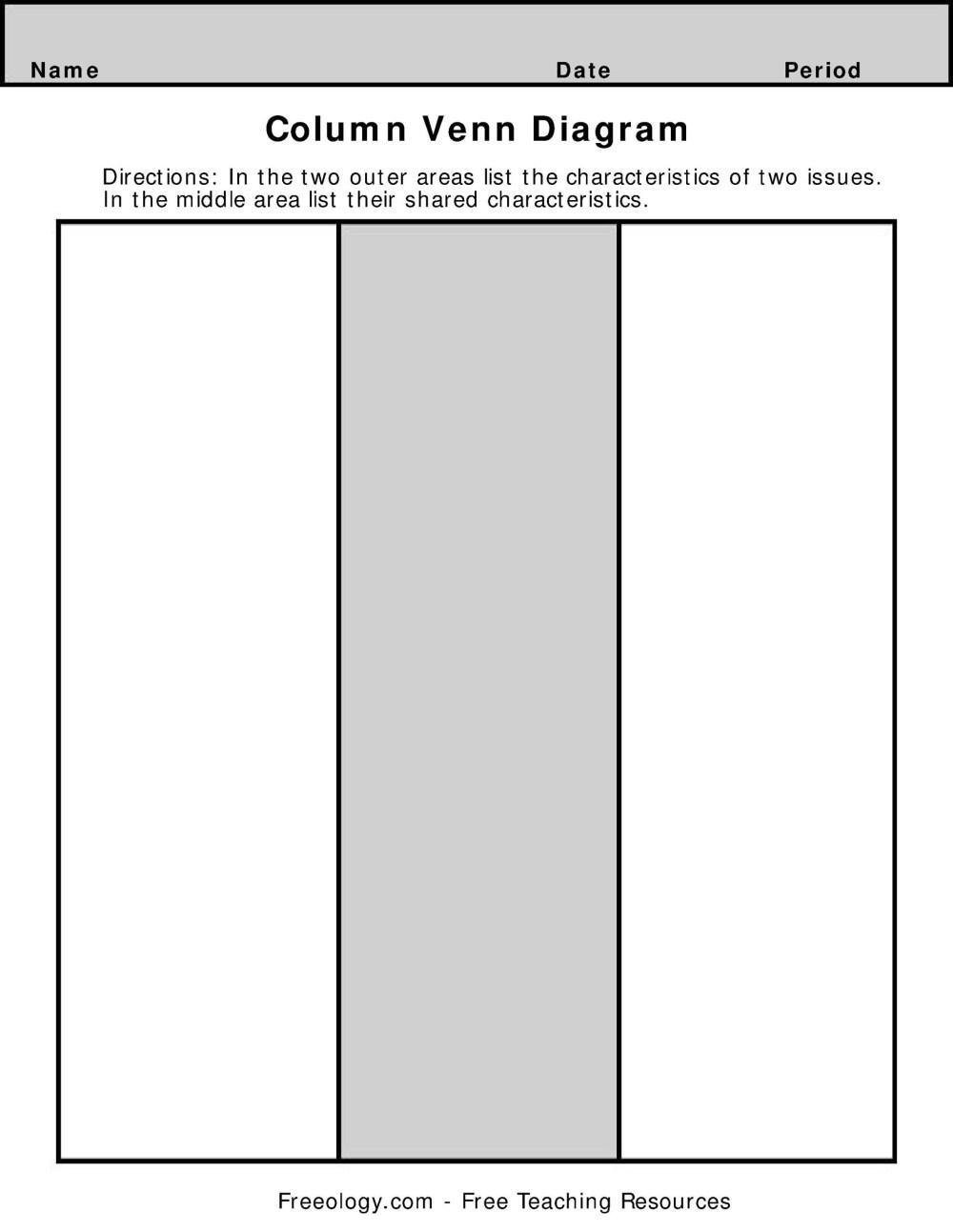 medium resolution of free venn diagram template 28