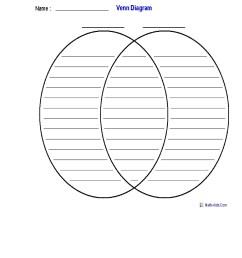 venn diagram gallery wiring diagram forward venn diagram image blank venn diagram gallery [ 900 x 1165 Pixel ]