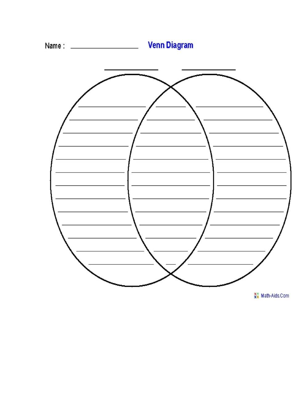 medium resolution of venn diagram gallery wiring diagram forward venn diagram image blank venn diagram gallery