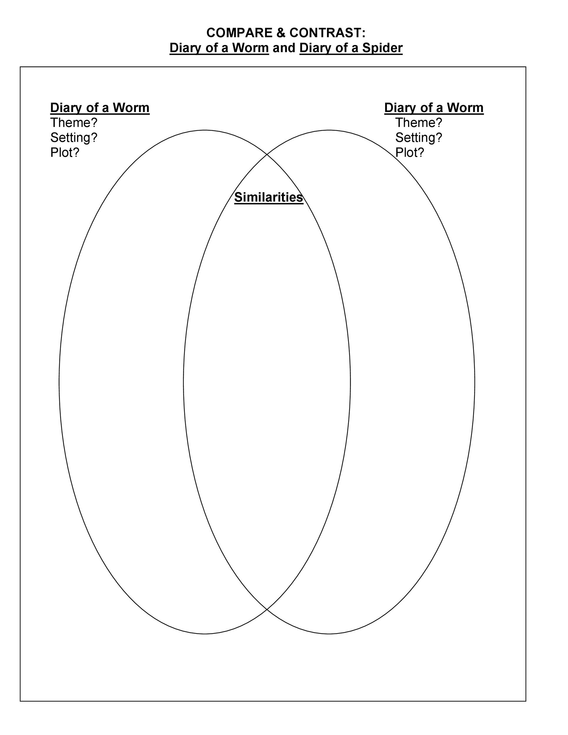 hight resolution of free venn diagram template 34