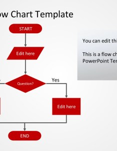 Free flow chart template also fantastic templates word excel power point rh templatelab