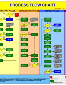 fantastic flow chart templates word excel power point also hobit fullring rh