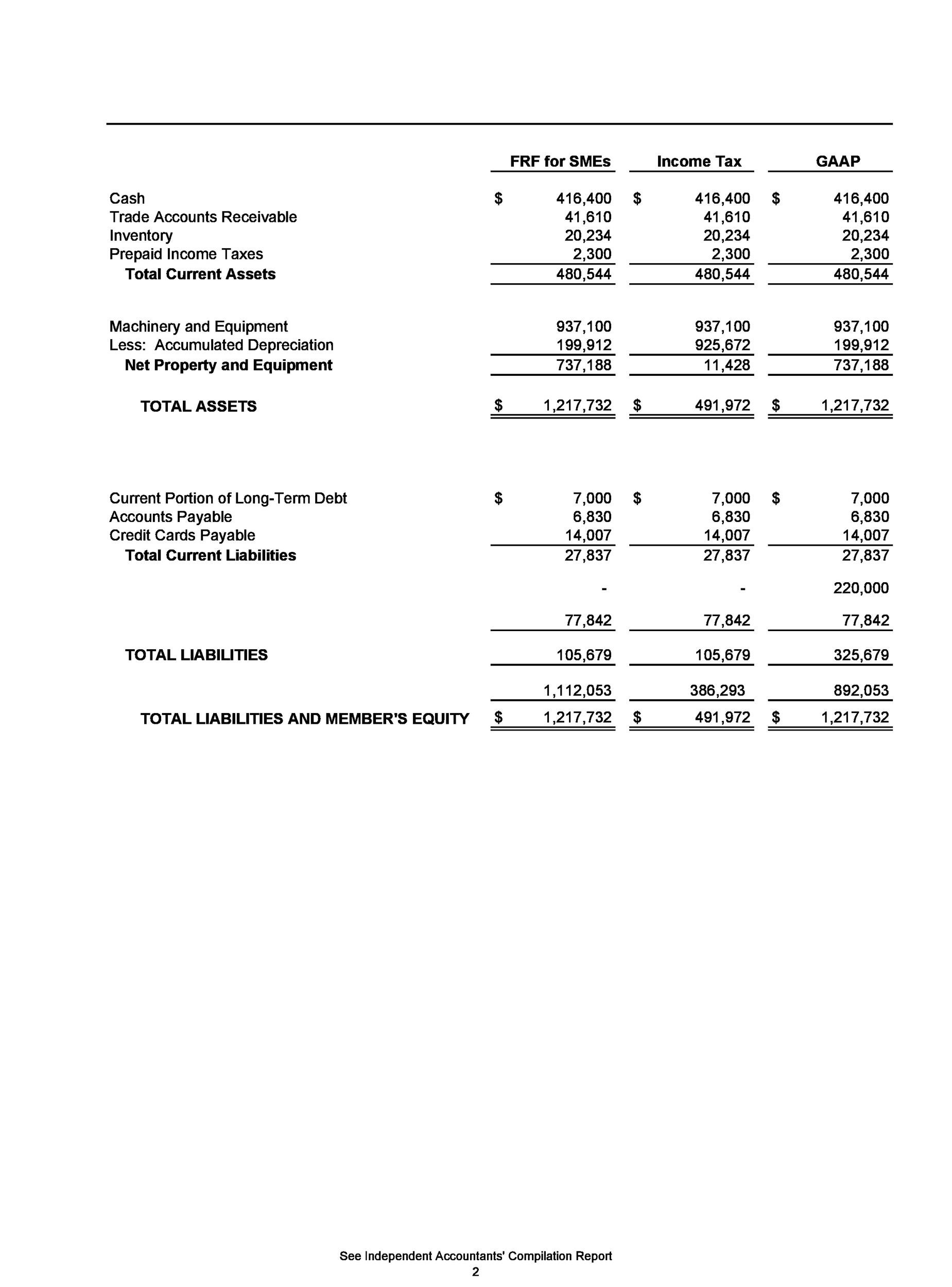 40 Free Cash Flow Statement Templates Amp Examples