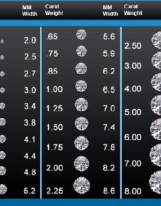 Free diamond size chart also printable charts  color rh templatelab