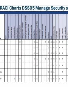 Free raci chart also templates template lab rh templatelab