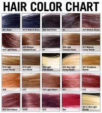 Redken Brown Hair Color Chart | www.pixshark.com - Images ...