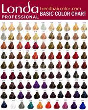 redken shades eq color charts