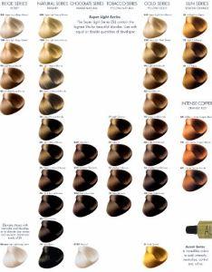 Hair dye chart also mersnoforum rh