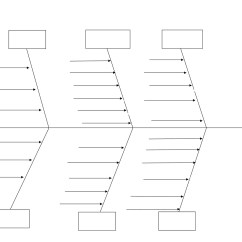 Ishikawa Fishbone Diagram Template Wood Fence 43 Great Templates Examples Word Excel Free 02