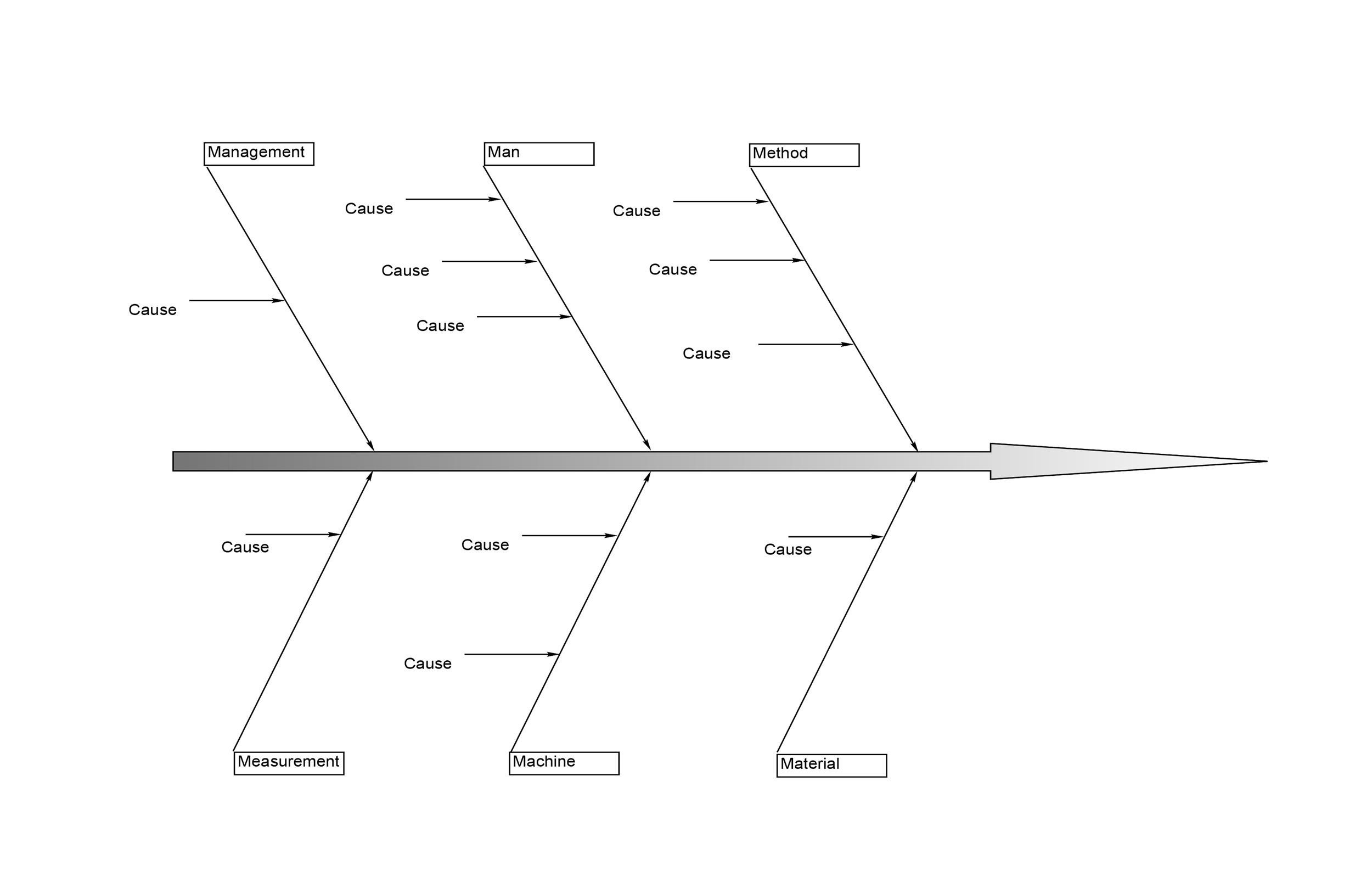 fishbone diagram word genie garage door parts 43 great templates examples excel free template 05