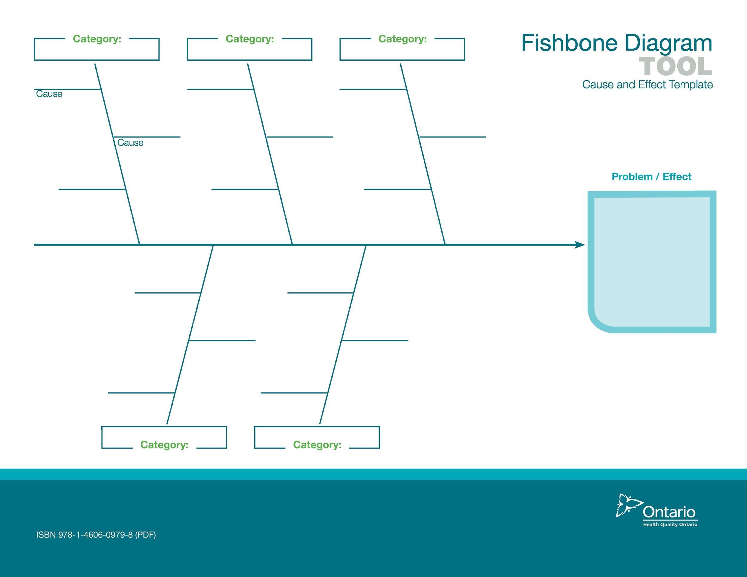 fishbone diagram nursing automotive wiring schematics 2 lft vertical great installation of 43 templates examples word excel rh templatelab com shorthand lab values