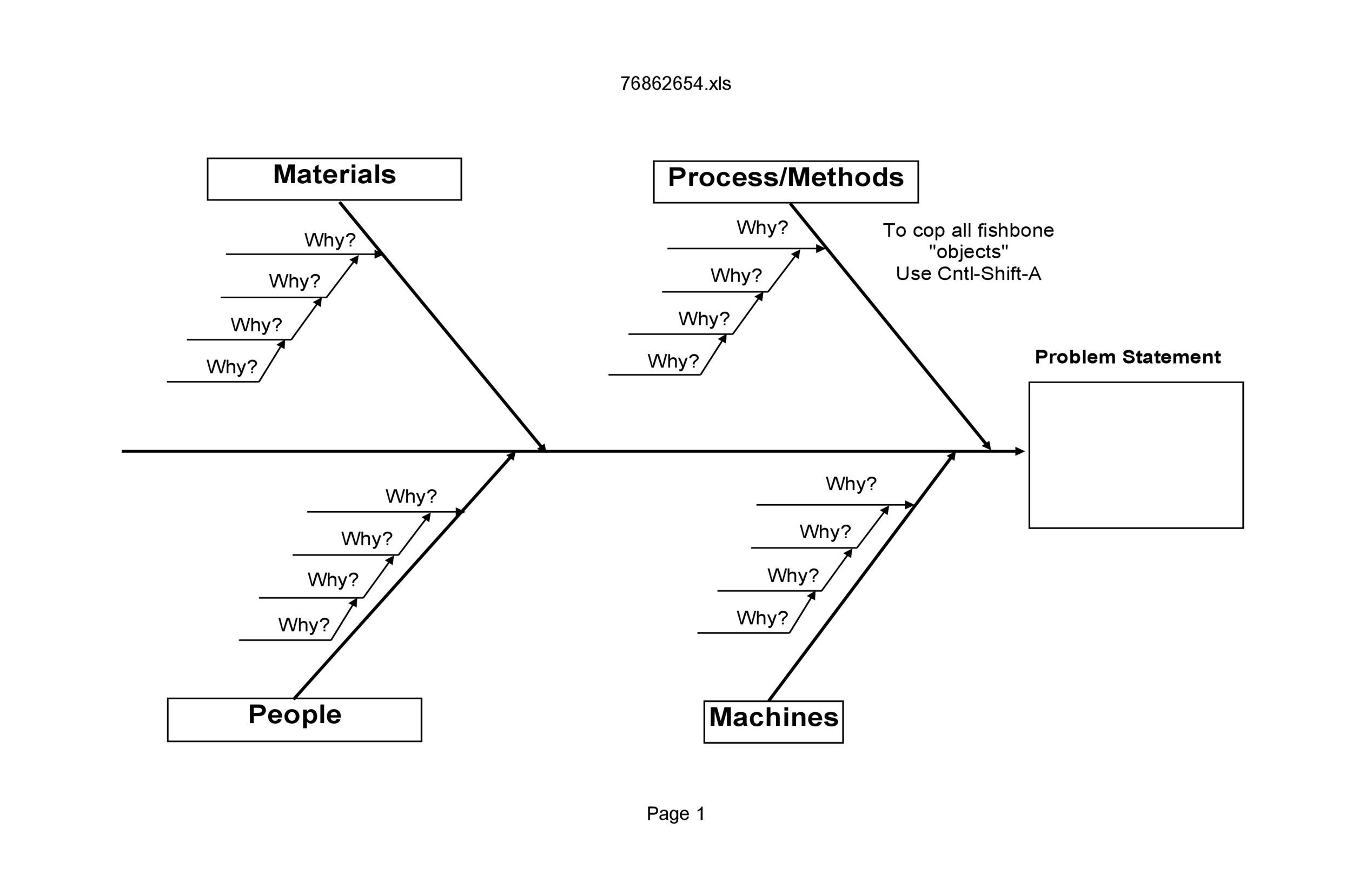 ishikawa fishbone diagram template nissan tiida stereo wiring 43 great templates examples word excel free 16