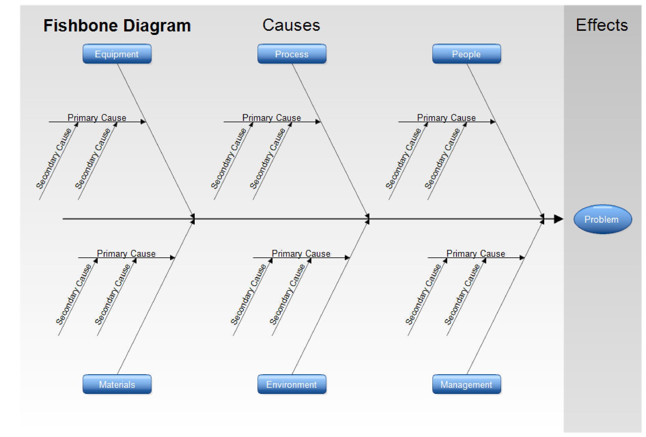 47 Great Fishbone Diagram Templates Amp Examples Word Excel