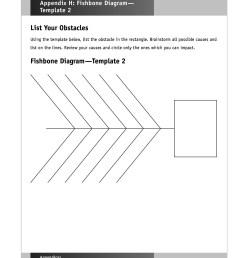 free fishbone diagram template 42 [ 900 x 1181 Pixel ]