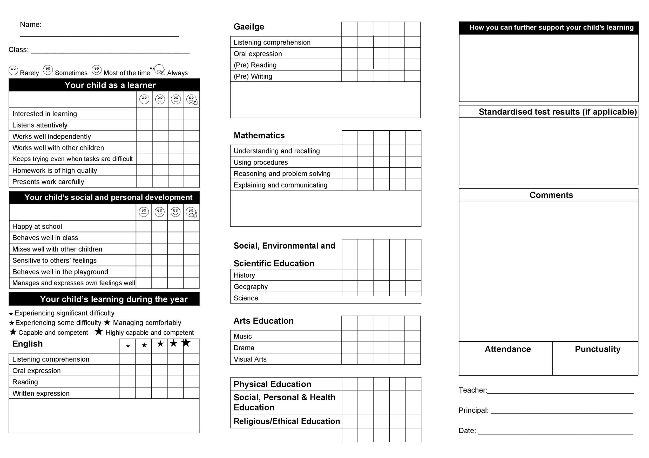 30+ Real & Fake Report Card Templates [Homeschool, High
