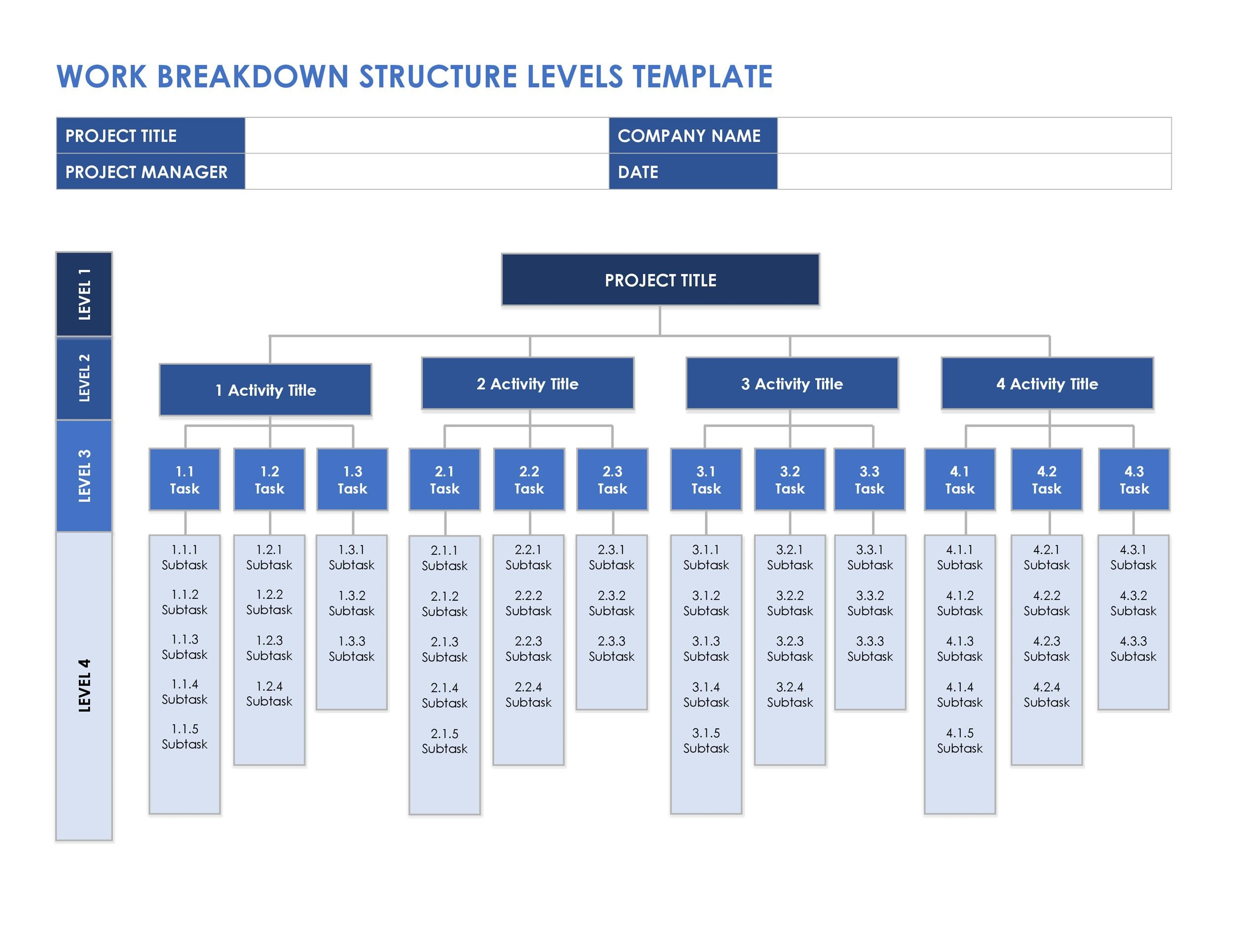 Excel Templates Work Breakdown Structure Template