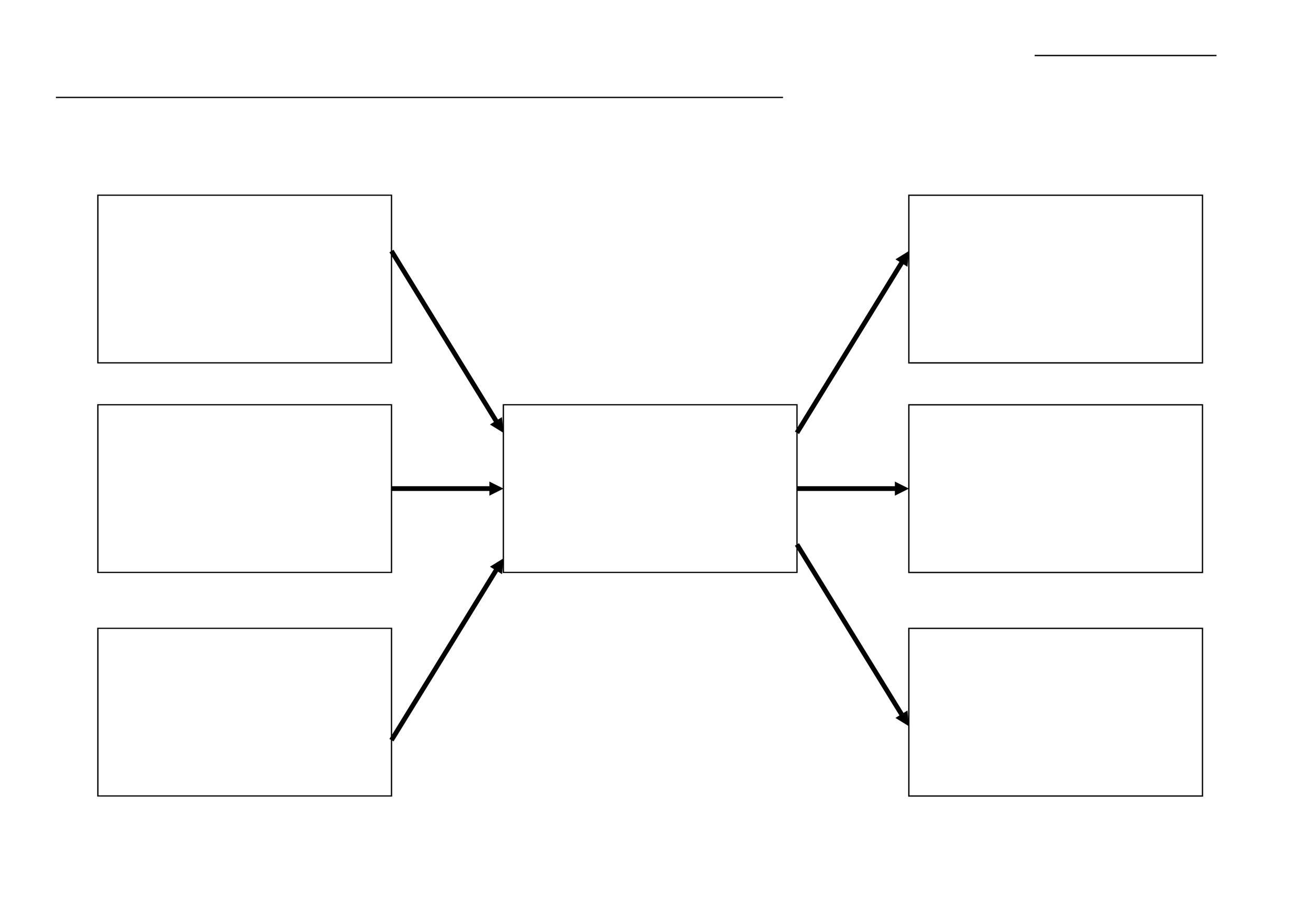 Concept Map Worksheet
