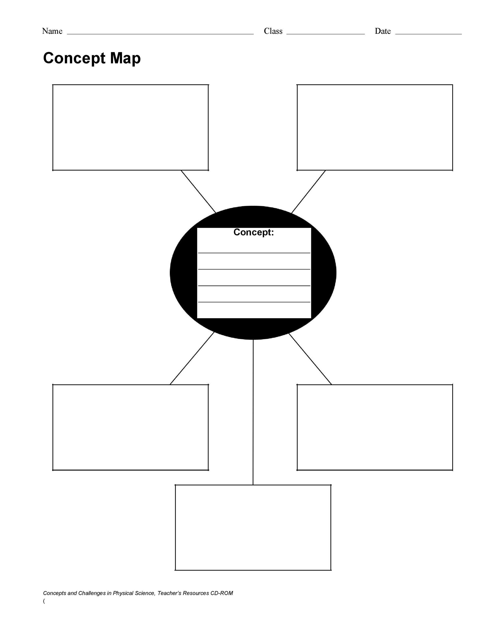 40+ Concept Map Templates [Hierarchical, Spider, Flowchart]