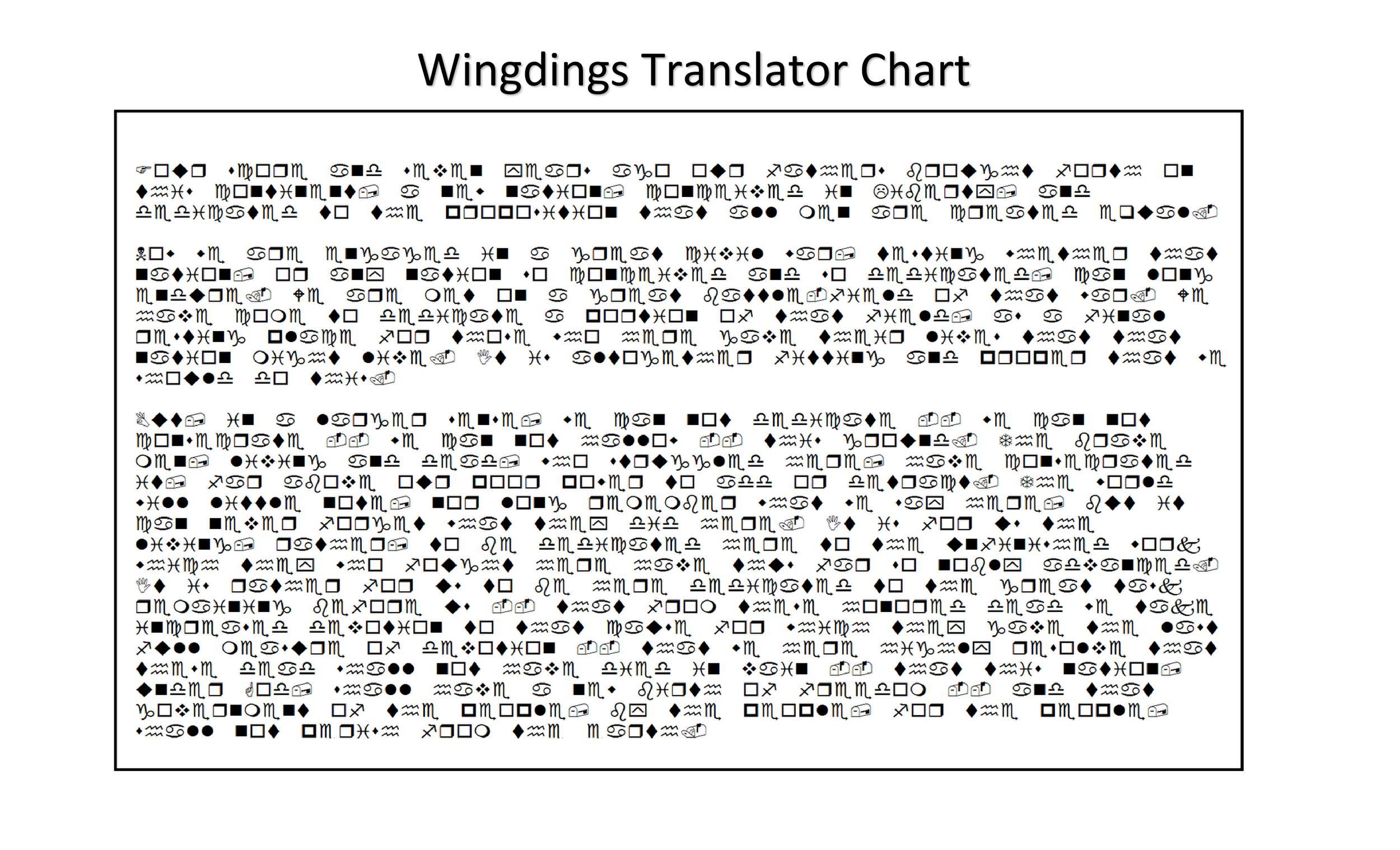 45 free wingdings translator