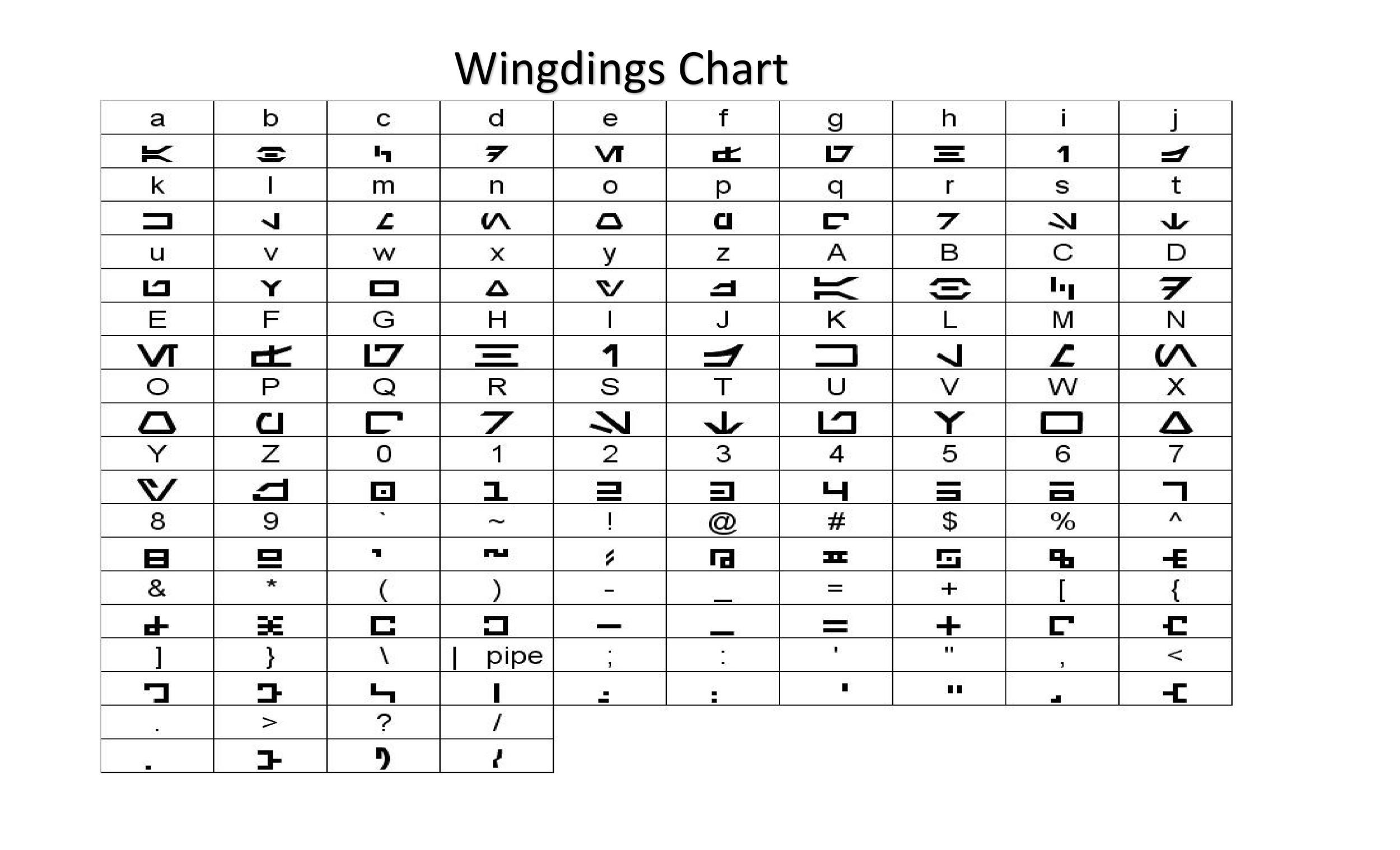 45 Free Wingdings Translator Charts ᐅ Template Lab
