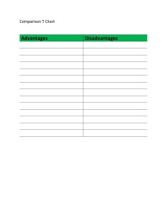 Free comparison chart template also great templates for any situation lab rh templatelab