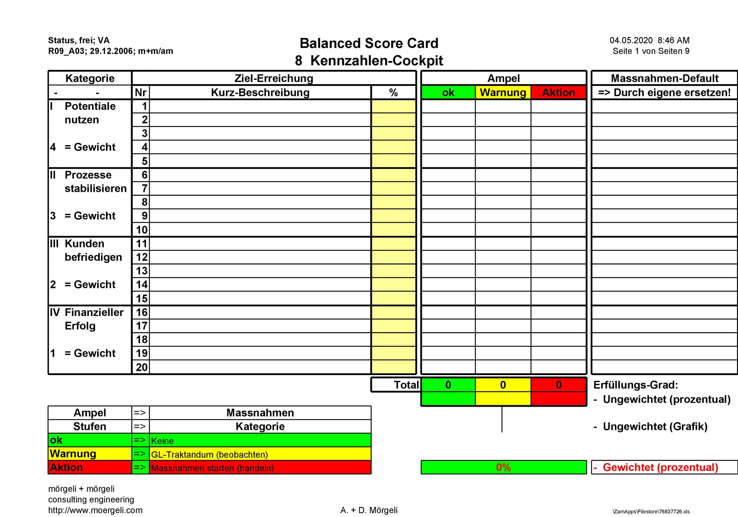 In these page, we also have variety of images available. 31 Professional Balanced Scorecard Examples Templates