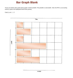 41 Blank Bar Graph Templates Bar Graph Worksheets ᐅ TemplateLab [ 2500 x 1932 Pixel ]