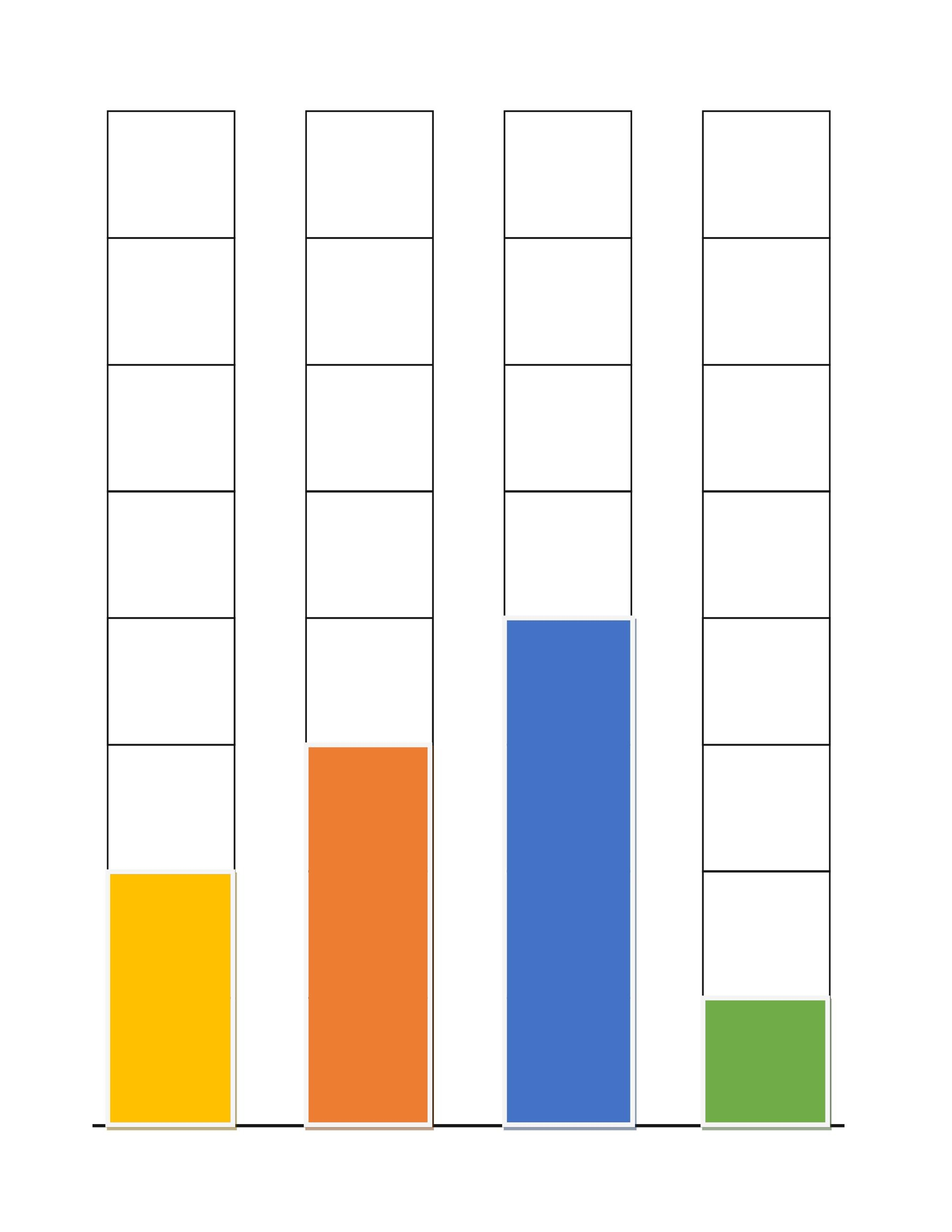 Simple Blank Bar Graph