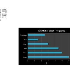 free bar graph template 35 [ 1179 x 849 Pixel ]