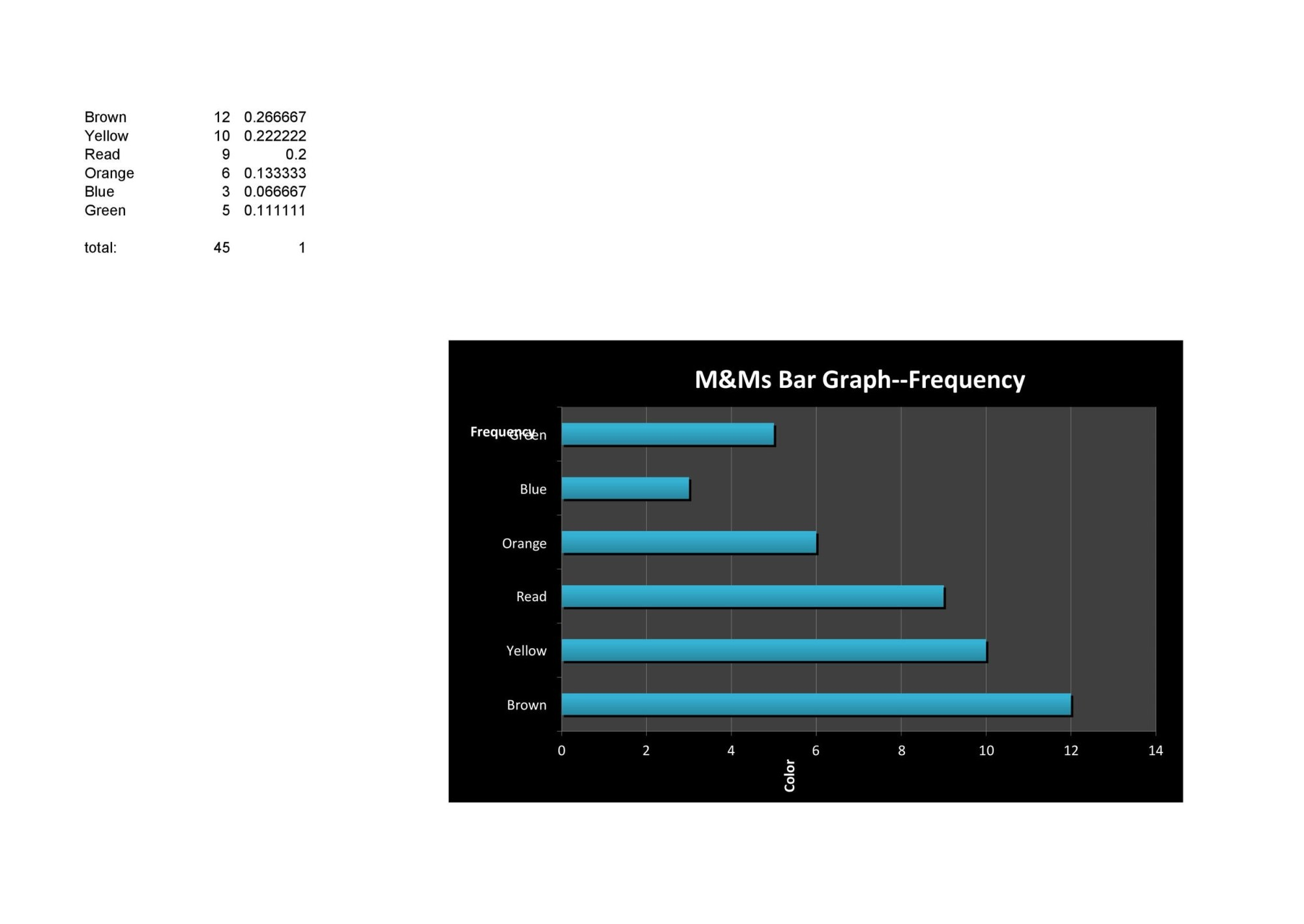 hight resolution of free bar graph template 35