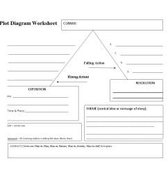 free plot diagram template 06 [ 1051 x 941 Pixel ]