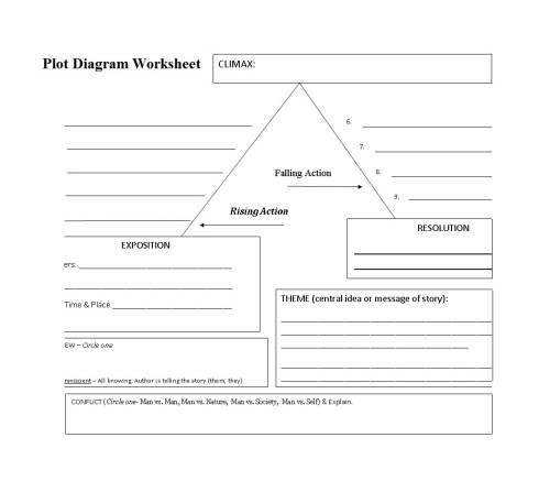 small resolution of free plot diagram template 06