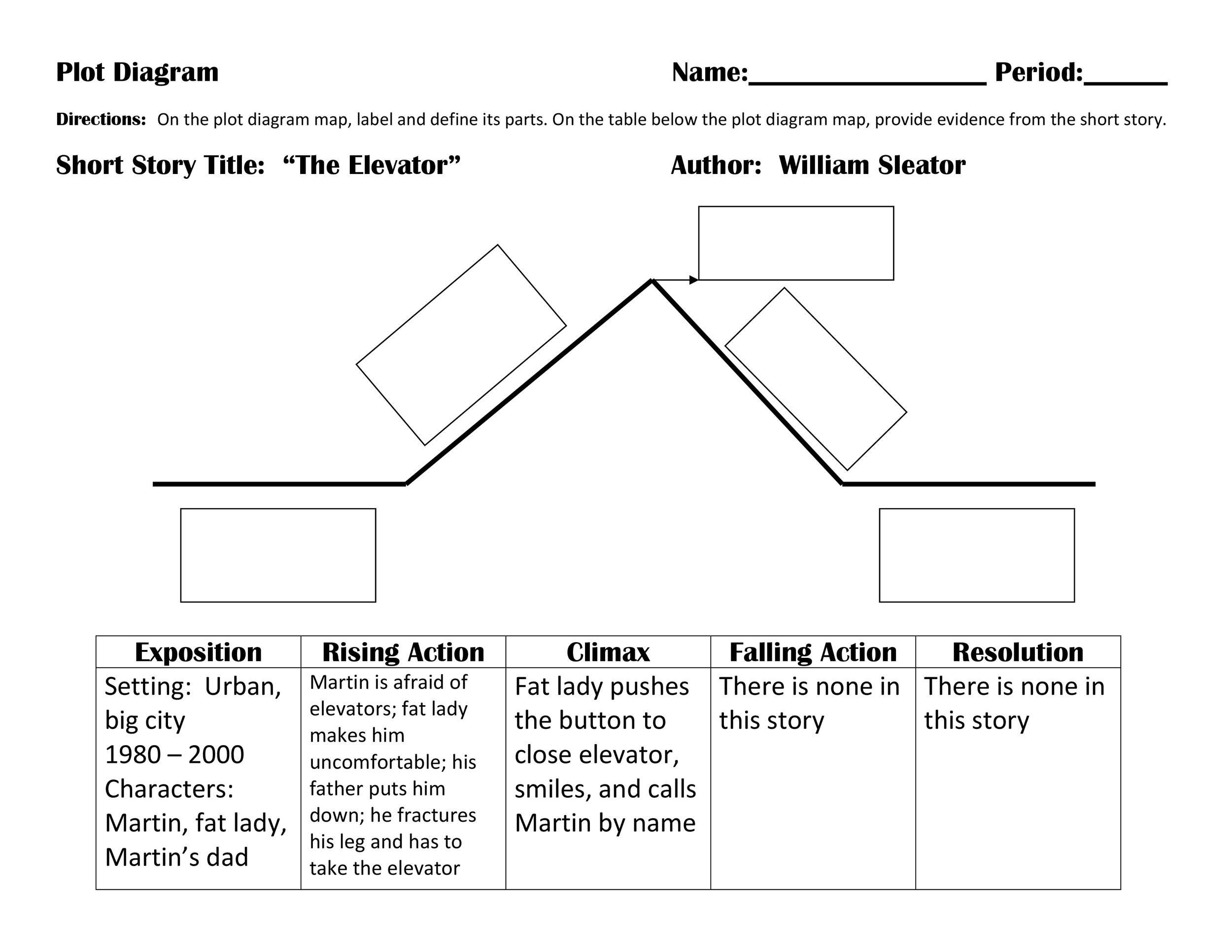 Plot Diagram Printable That Are Enterprising