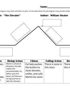 Free plot diagram template also professional templates pyramid lab rh templatelab