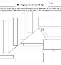blank plot diagrams [ 1101 x 825 Pixel ]