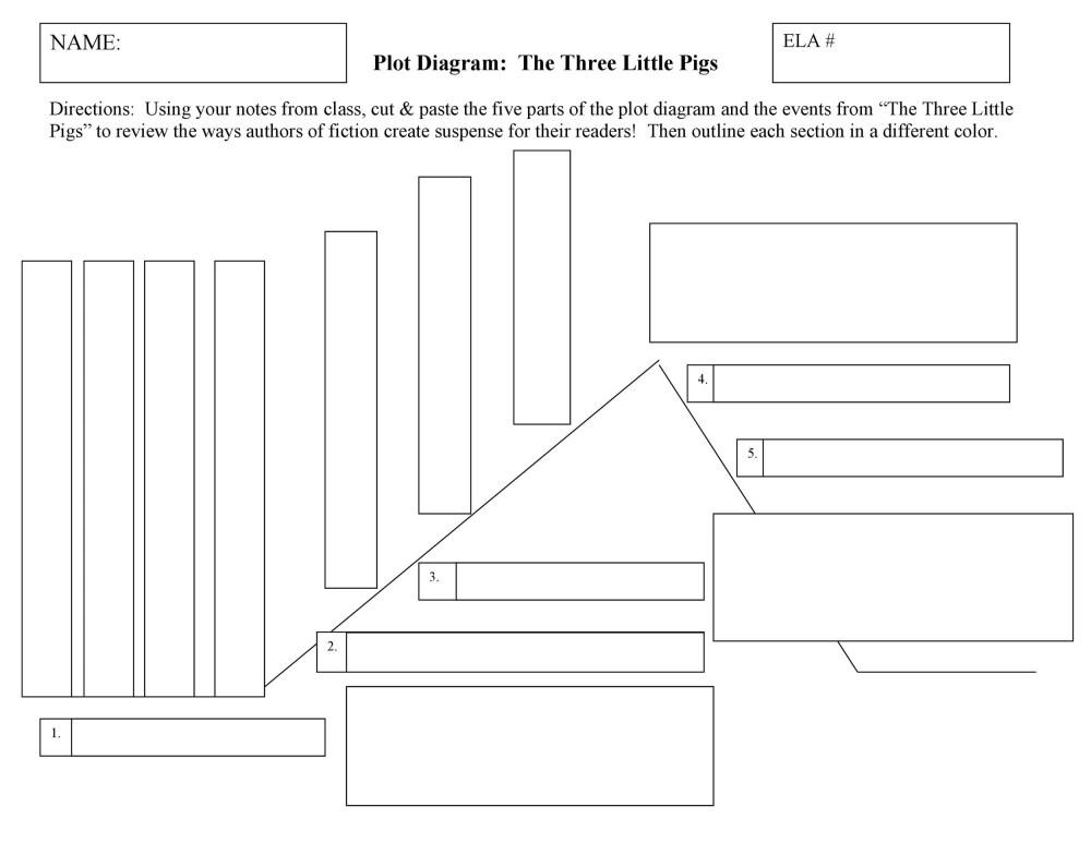 medium resolution of blank plot diagrams