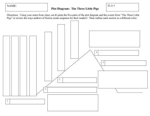small resolution of blank plot diagrams