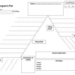 Printable Pyramid Diagram Wiring Motor Starter 45 Professional Plot Templates