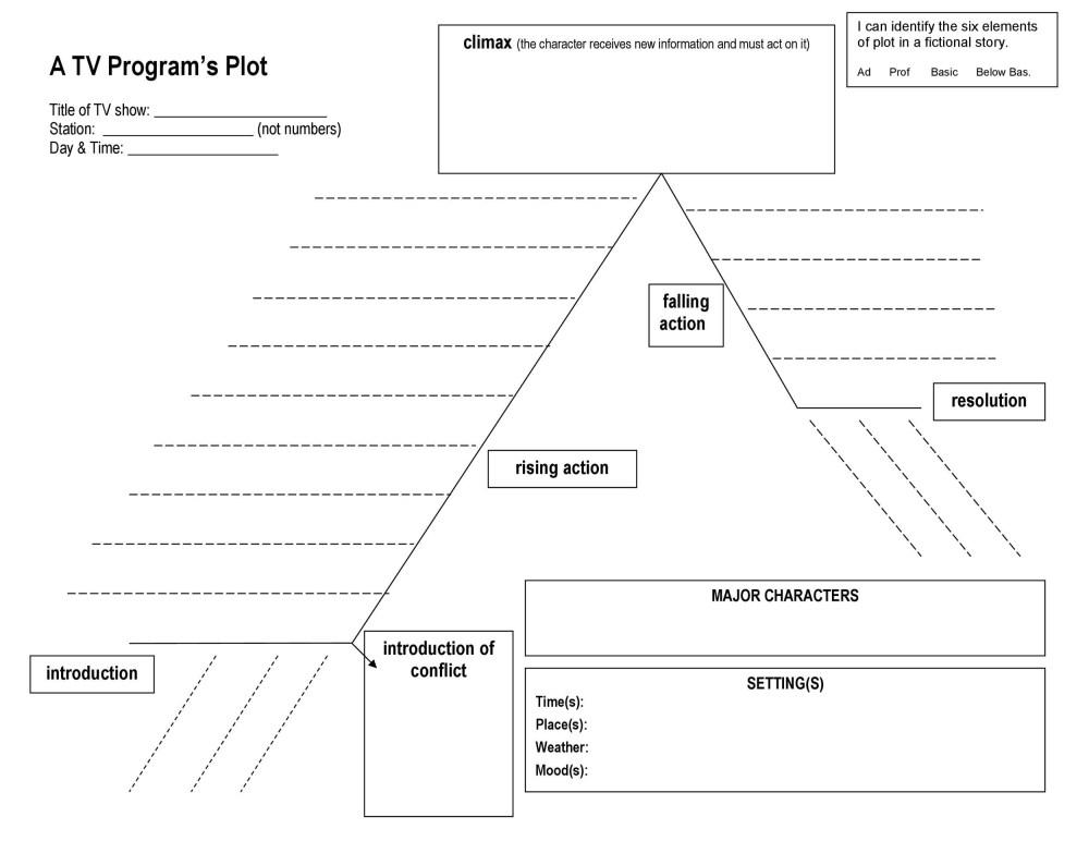medium resolution of free plot diagram template 19