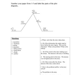 The Story Of An Hour Plot Diagram 2004 Jeep Liberty Parts 45 Professional Templates Pyramid Template Lab Free 21
