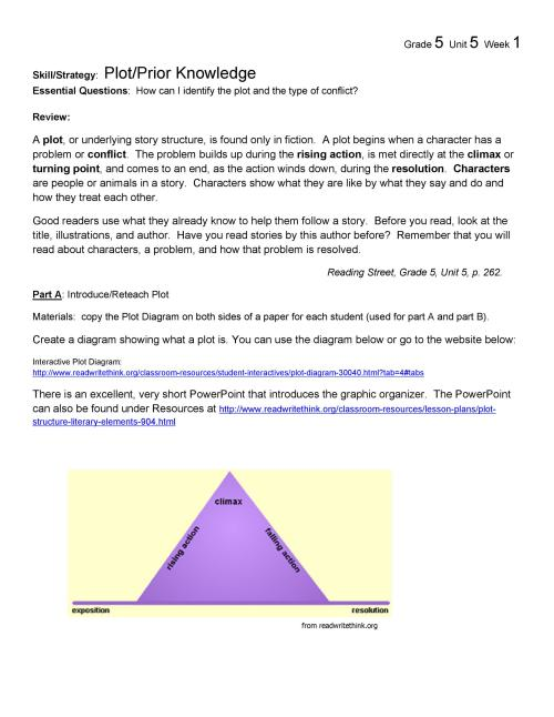 small resolution of free plot diagram template 27
