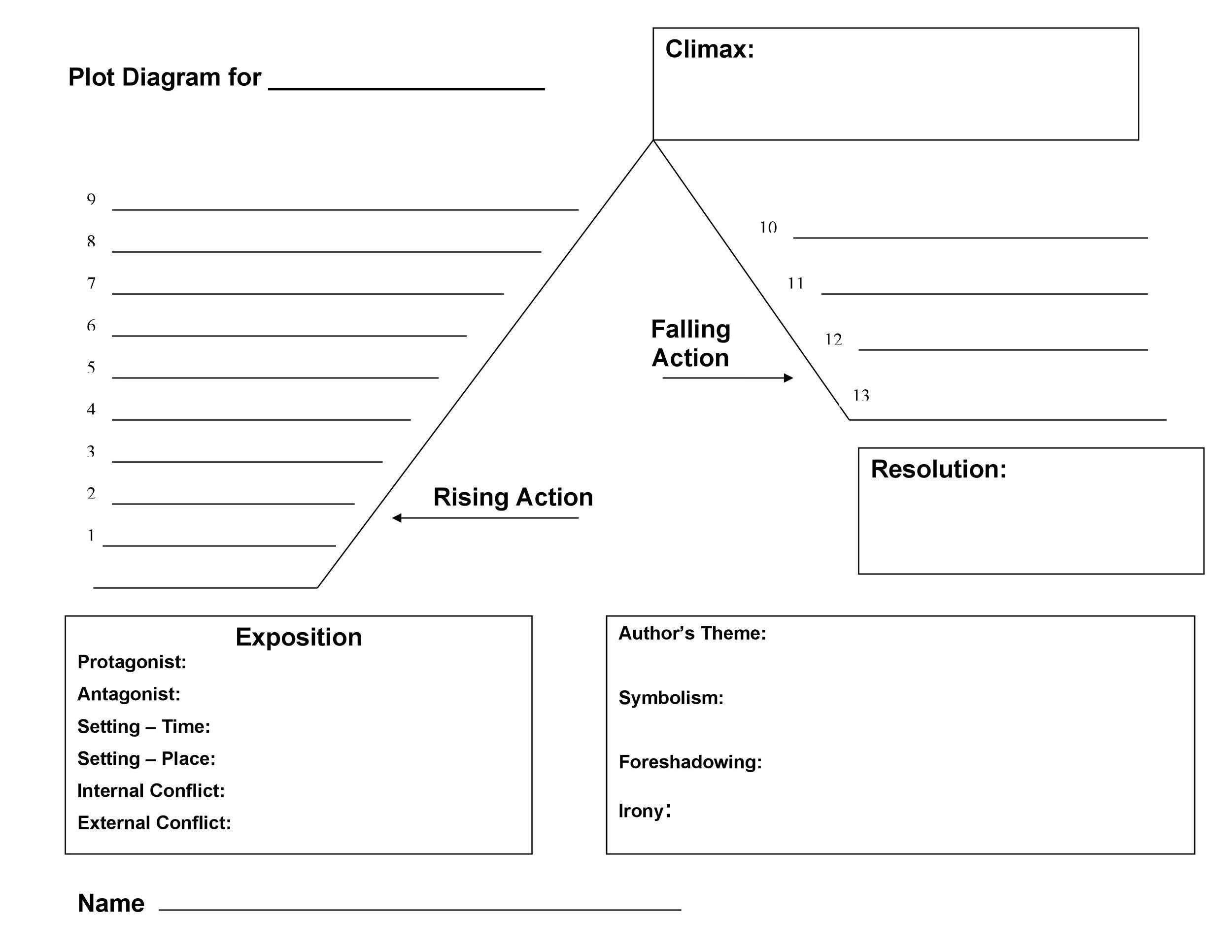 45 Professional Plot Diagram Templates Plot Pyramid Template Lab
