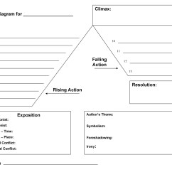 Plot Diagram Fill In H22a Wiring Harness 45 Professional Templates Pyramid Template Lab Printable 30