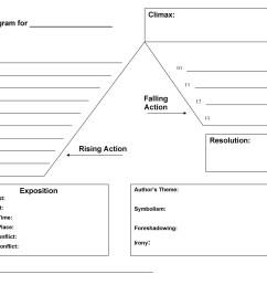 free plot diagram template 30 [ 1227 x 925 Pixel ]