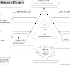Printable Pyramid Diagram 5000 Watt Amplifier Circuit 45 Professional Plot Templates