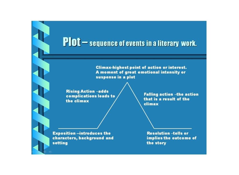 medium resolution of free plot diagram template 34