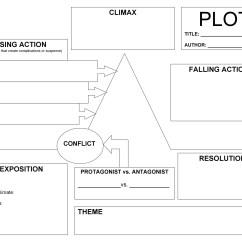 Printable Pyramid Diagram Wiring Diagrams Photocells Lights 45 Professional Plot Templates